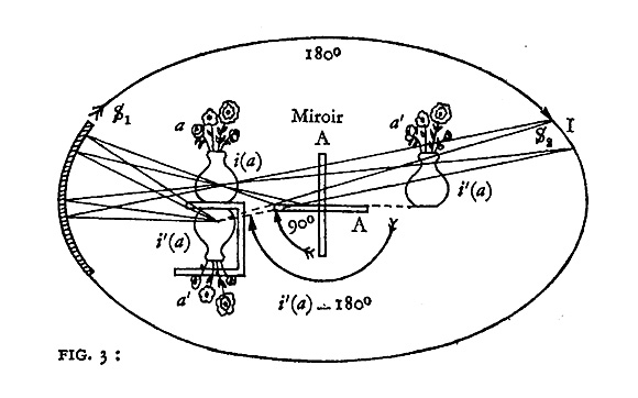 Optisches Modell Fig 3