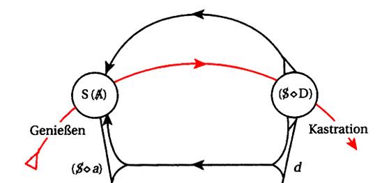 Graf des Begehrens - NUR OBEN Linie des Liebesanspruchs rot
