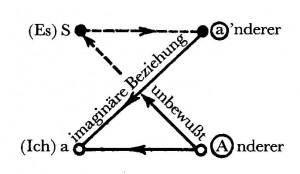 Schema L - Seminar 2, S. 310, dort eingeführt