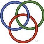 Borromäischer Dreierknoten