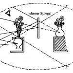 Optisches Modell, Seminar 1
