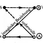 Schema L