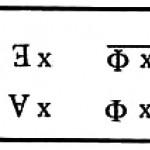 Formeln der Sexuierung - nur Seite des Mannes - nur Formeln