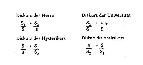 Vier Diskurse - die vier Formeln