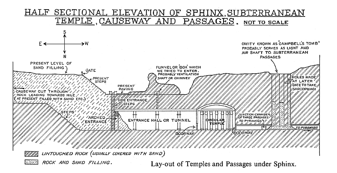 Sphinx - Aufriss 2