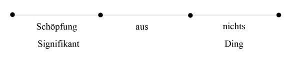 Zweiter Tod - Sade - Abb 9 (zu: Jacques Lacan über Todestrieb und Antigone)