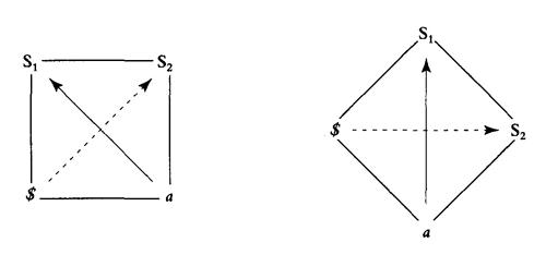 Herrendiskurs zwei Tetraeder