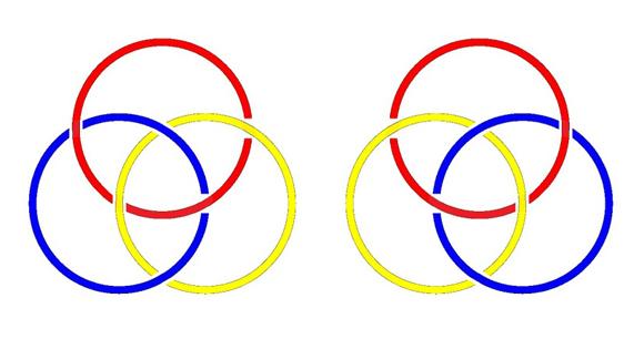 Borromäische Ringe mit Spiegelbild (zu: Knotentheorie von Jacques Lacan)