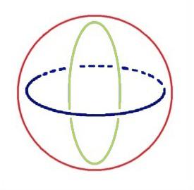 Armillarsphäre - Schema (zu Jacques Lacan, Sinthom, Vorlesung zu Joyce und Chomsky)