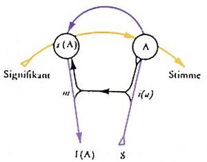 Graf des Begehrens, Graph 2, Linien gefärbt