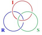 Sinthom-Seminar 9-12-75 Abb - borromäischer Standardknoten