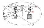 Optisches Modell - Lagache-Vortrag - mit SI - gefärbt