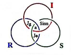 Borromäischer Dreierknoten mit JA - korrigiert