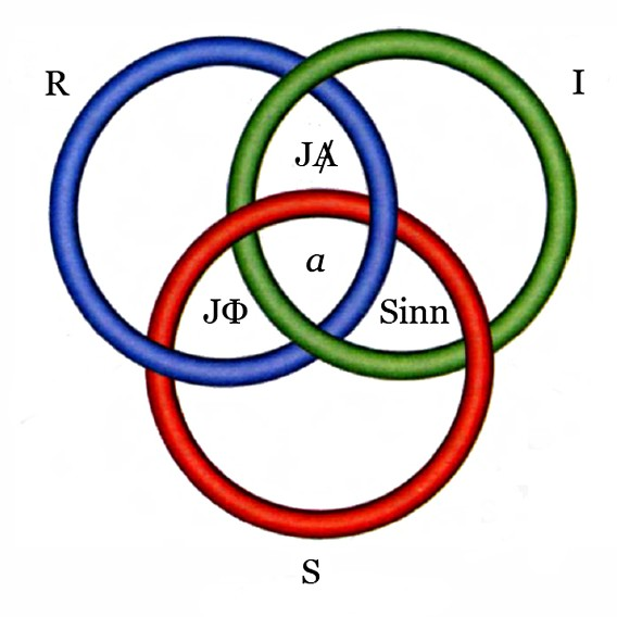 Borromäischer Knoten mit vier Überschneidungsbereichen (zu: Jacques Lacan, Genießen des ausgestrichenen Anderen)