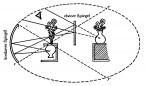 Optisches Modell - Seminar 1