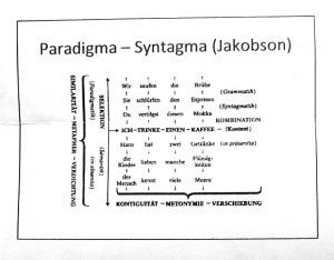 Lüdemanns Tabelle zu Kombination und Substitution
