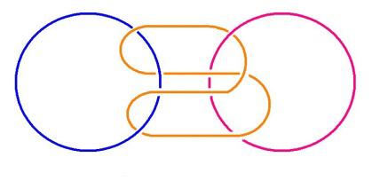 Borromäischer Knoten mit zwei äußeren Ringen