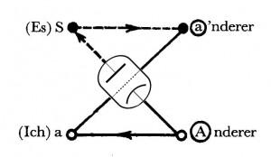 Schema L mit Triode
