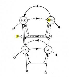 Graf des Begehrens - S6 - $ gelb - Miller S 337