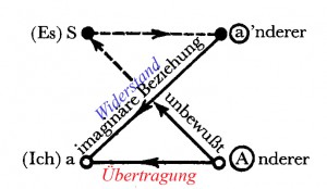 Schema L - Übertragung