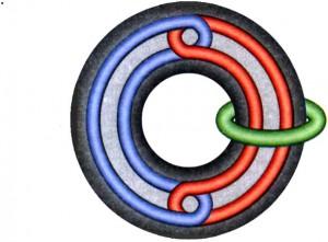 Borromäische Verschlingung aus drei Ringen, in Torus eingebaut (zu Jacques Lacan, Seminar 23 über James Joyce)