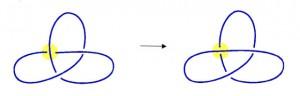 Umwandlung eines echten Kleeblattknotens in einen falschen Kleeblattknoten (zu Jacques Lacan, Seminar 23 über James Joyce)