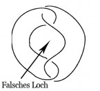 Falsches Loch zweier Ringe (zu: Knotentheorie von Jacques Lacan)