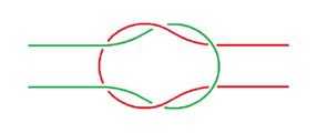 Verklammerung zweier Ringe (Jacques Lacan, Sinthom, Vorlesung zu Joyce und Chomsky)
