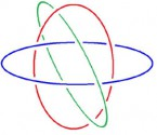 Borromäische Dreierverschlingung (zu: Knotentheorie von Jacques Lacan)
