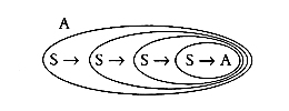 Jacques Lacan, Seminar 16 - Version Mille, S. 59