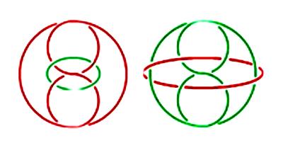 Zwei Konfigurationen der Verschlingung von Knoten mit Innenacht und Reparaturring (Lacan, Sinthom Seminar Joyce)