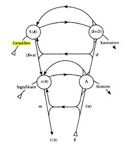 Graf des Begehrens - A DEUTSCH - 300 px