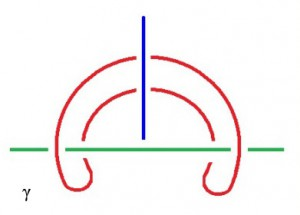 Abb 12 - Borr ring projektiv mit blau oben - mit GAMMA Kopie
