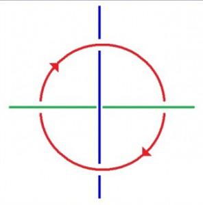 Abb 15 - Borr Knoten rot rechtsdrehend