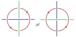 Abb 18 - linksdrehende Ringe mit Farbwechsel