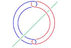 Abb 21 - Falsches Loch mit unendicher Gerader ohne Beschriftung
