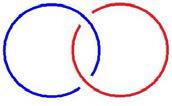 Abb 3 - Zwei Ringe, ineinandergreifend
