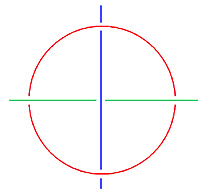 Abb 4 - Borromäischer Knoten projektive Darstellung - blau unter rot