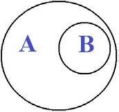Abb 7 - Menge in einer Menge