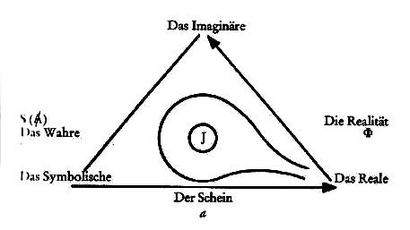 Diagramme aus Seminar 20 - Dreieck RSI und Wahres