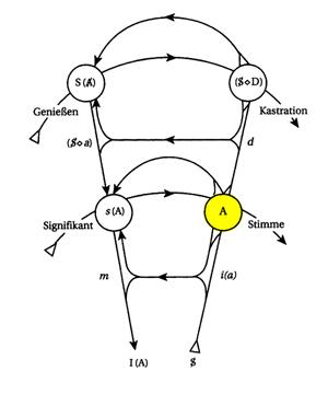 Graf des Begehrens - Anderer 2