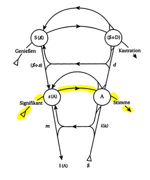 Graf des Begehrens - Schreibbegehren 2a Kopie