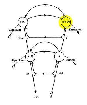 Graf des Begehrens - Trieb
