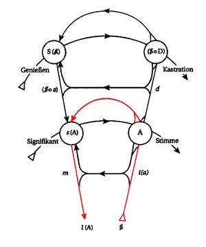 Graph des Begehrens - Es
