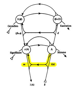 Graph des Begehrens - imag 3