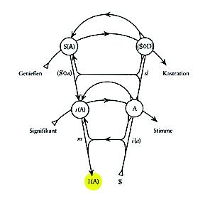 Graph des Begehrens - MATRIX - Graph 4 - vollständiger Graph - IA 2