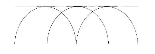 Grafik A