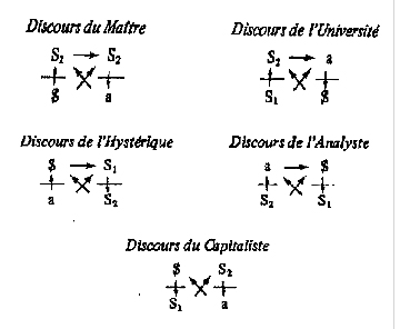 Fünf Diskurse