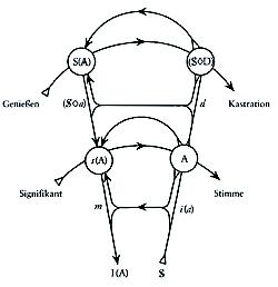 graph-des-begehrens-matrix-graph-4-vollstaendiger-graph-schmaler-rand-beschnitten
