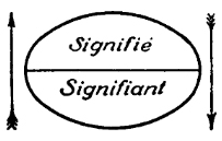 saussure-diagramm-signifie-signifiant